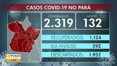 Covid-19: Confira dados de casos no Pará - Confira os dados.