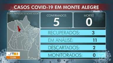 Saiba que medidas preventivas ao Covid-19 estão sendo adotadas em Monte Alegre - Secretário de saúde do município explica sobre casos confirmados e suspeitos da doença.