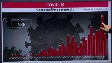 Pernambuco tem 6.194 casos confirmados da Covid-19, sendo 538 mortes - Casos começaram a ser contabilizados no dia 12 de março de 2020.