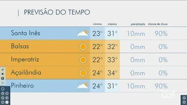 Veja as variações das temperaturas no Maranhão - Confira a previsão do tempo nesta quinta-feira (30) em São Luís e também no interior do estado.