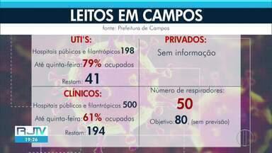 Campos, RJ, tem 79% dos leitos de UTI de hospitais públicos e filantrópicos ocupados - Prefeitura ainda busca levantar dados sobre o número total de leitos no município, incluindo os da rede privada de saúde.
