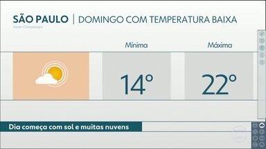 Domingo será um pouco mais frio na capital - Máxima não deve passar dos 22 graus. Temperaturas ficam mais baixas também em algumas cidades da Grande São Paulo e em Guarujá.