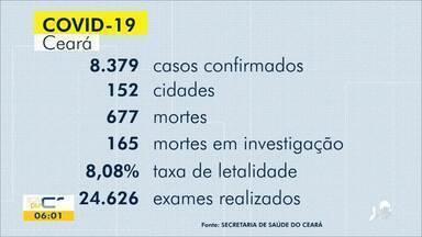 Veja os destaques do Bom Dia Ceará desta segunda-feira (4) - Saiba mais em g1.com.br/ce