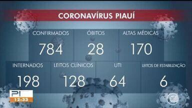 Confira os dados da COVID-19 no Piauí - Confira os dados da COVID-19 no Piauí