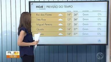 Segunda-feira é de tempo firme no Sul do Rio - Não há previsão de chuva para a região.