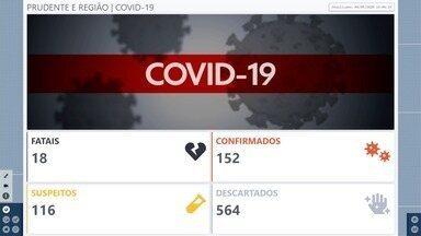 Confira a atualização dos casos de novo coronavírus no Oeste Paulista - Marcelo Pereira traz o que mudou nesta segunda-feira (4).