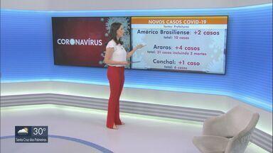 Cidades da região de São Carlos tem mais de 360 casos confirmados de Covid-19 - Confira quais municípios tiveram confirmações da doença.