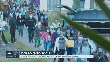 Índice de isolamento social no DF despenca e casos da COVID-19 disparam - O DF registrou o menor índice de isolamento social desde o início da pandemia: 42,35%. O número de casos confirmados da doença chegou a 2.078.