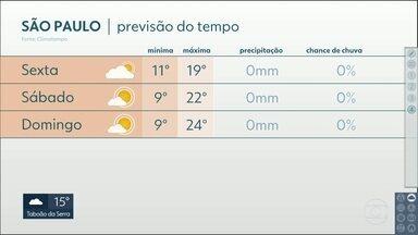 Frio chega... e vai passar o fim de semana na Grande São Paulo - Confira todos os detalhes da previsão do tempo.