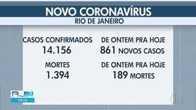 RJ2 atualiza o número de casos de Covid-19 no estado do Rio - Estado registrou 14.156 casos confirmados e 1.394 mortes pelo novo coronavírus.