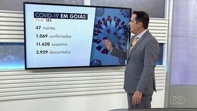 Goiás chega a 1.069 casos confirmados e tem 47 mortes por coronavírus - Mais de 11 mil casos suspeitos são investigados.