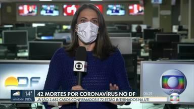 Novo Coronavírus: fim de semana teve maior número de novos casos - DF já registra 2.682 casos e 72 pessoas internadas.
