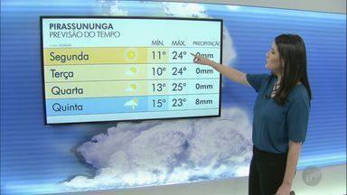 Veja como fica o tempo nesta segunda-feira na região - Confira a previsão para Araraquara, Pirassununga e São Carlos.