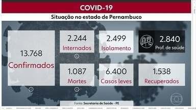 Número de pessoas com coronavírus chega a 13.768, com 1.087 mortes - Foram 493 pessoas a mais nesta segunda (11).