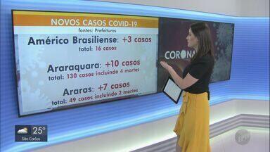 Cidades da região de São Carlos tem mais de 490 casos de Covid-19 - Confira quais municípios registraram novas confirmações da doença.