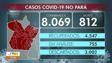 Acompanhe o número de casos positivos de Covid-19 no Pará; são mais de 8 mil casos - Governador Helder Barbalho contraria decreto federal e explica que atividades permanecerão fechadas no Pará.