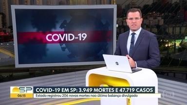 São Paulo tem 3.949 mortes pela Covid-19 - Já foram confirmados 47.719 casos da doença