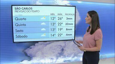 Veja como fica o tempo nesta quarta-feira na região - Frente fria avança sobre o estado de São Paulo e causa mudanças nas temperaturas.