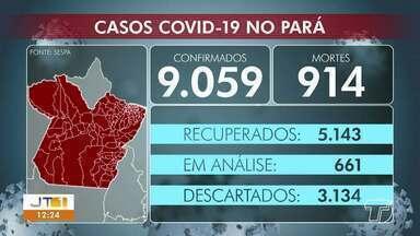 Acompanhe o número de casos positivos de Covid-19 no Pará e em Santarém - No estado, já são mais de 9 mil casos confirmados da doença.