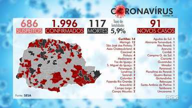 Menina de cinco anos morre vítima de Covid-19 em Curitiba - Mais cinco mortes por coronavírus são registradas no Paraná