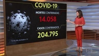 Brasil tem mais de 200 mil casos e 14 mil mortos pela Covid-19 - O Brasil passou de 200 mil casos de Covid-19, registrados oficialmente; 14 mil brasileiros já morreram nessa pandemia. O Ministério da Saúde confirmou 844 mortes em 24 horas.