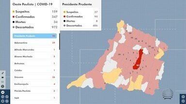 Presidente Prudente tem 90 casos confirmados de Covid-19 - Veja as últimas notícias sobre a pandemia.