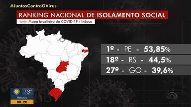 Porto Alegre passa a usar sinal dos celulares para monitorar distanciamento social - Dados devem basear novas medidas da prefeitura.