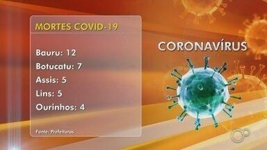 Veja o balanço dos casos positivos e mortes por Covid-19 no centro-oeste paulista - Prefeitura das regiões de Bauru e Marília divulgam balanços diários dos números de coronavírus.