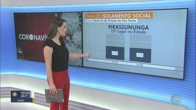 Confira quais cidades da região de São Carlos têm maior adesão ao isolamento social - Dados são do Sistema de Monitoramento Inteligente do Estado de São Paulo.