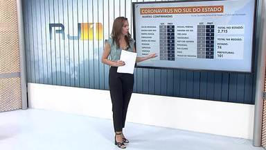 RJ1 atualiza casos de coronavírus no Sul do Rio - Há 2.143 infectados e 101 mortes por conta da doença.