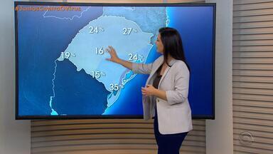 Segunda-feira (18) é de calor durante o dia no RS; alerta é para baixa umidade do ar - Sol predomina em todo Estado.