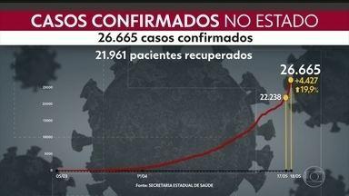 Números atualizados da pandemia no estado do Rio - Balanço do número de mortes, casos supeitos e curados até esta terça-feira (19).