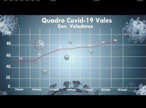 Veja gráficos da Covid-19 em municípios da área de cobertura da Inter TV dos Vales - Governador Valadares tem 88 casos confirmados do novo coronavírus.