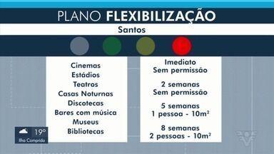 Plano de retomada econômica em Santos é discutido em reunião - Representantes da prefeitura e de setores comerciais da cidade conversaram sobre flexibilização.