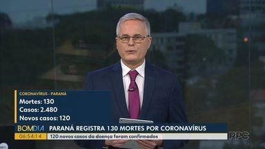 Paraná registra 130 mortes por coronavírus - 120 casos da doença foram confirmados em 24 horas.