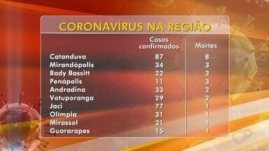 Confira a atualização de casos de coronavírus no noroeste paulista em 20 de maio - Confira a atualização de casos de coronavírus no noroeste paulista em 20 de maio.