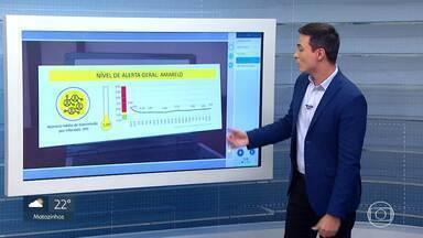 Expectativa para a reabertura do comércio na capital - Conheça os indicadores que poderão permitir a flexibilização da quarentena em Belo Horizonte.