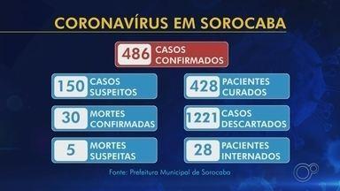 Confira os números de coronavírus nas cidades da região - Sorocaba (SP), que estava há seis dias sem registro de mortes, chegou a 30 óbitos confirmados pela doença.