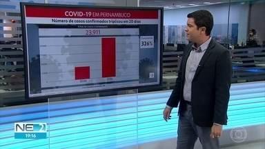 Pernambuco tem 23.911 casos de coronavírus e quase duas mil mortes - Pandemia está acelerando cada vez mais, em maio, no estado