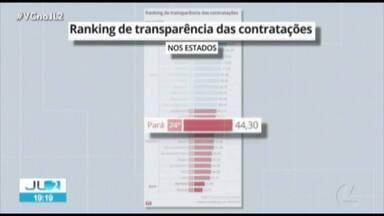 Belém é a capital menos transparente a respeito de contratos emergenciais na pandemia - Belém é a capital menos transparente a respeito de contratos emergenciais na pandemia