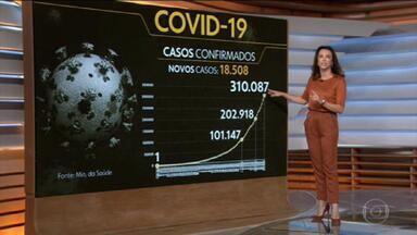 Coronavírus: número de brasileiros mortos pela Covid-19 passa de 20 mil - Brasil já tem mais de 300 mil infectados pelo novo coronavírus. Só na quinta-feira (21), o país registrou 1.188 óbitos, um novo recorde desde o início da pandemia.