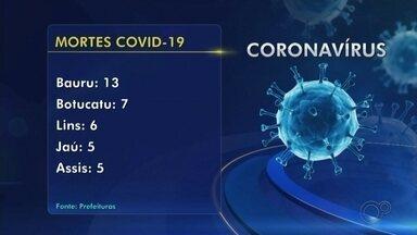 Confira o balanço de casos da Covid-19 no centro-oeste paulista - Região ultrapassa a marca de 1,4 mil casos confirmados da doença, com 67 mortes registradas em 27 cidades.