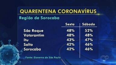 Confira os índices de isolamento social nas regiões de Sorocaba, Jundiaí e Itapetininga - Confira os índices atualizados de isolamento social nas regiões de Sorocaba, Jundiaí e Itapetininga (SP).