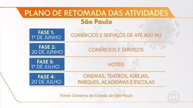 Governo de SP planeja 'quarentena inteligente' - O governo de São Paulo adiantou detalhes do novo plano de quarentena para o mês que vem. Cada região do estado vai ter regras diferentes, de acordo com critérios técnicos, como por exemplo, taxa de isolamento social e ocupação de leitos de UTI.