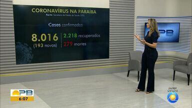 Paraíba tem 8.016 casos confirmados e 279 mortes por coronavírus - Pelo menos 193 novos casos e 7 mortes foram confirmados nesta segunda-feira (25).