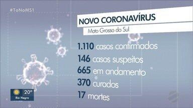 Novo sistema facilita acesso de dados da COVID-19 em MS - Mato Grosso do Sul passou dos 1 mil casos confirmados da doença