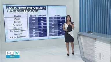 Confira os casos confirmados de Covid- 19 no Norte Fluminense. - Número de casos cresce no interior do Rio neste sábado (23).