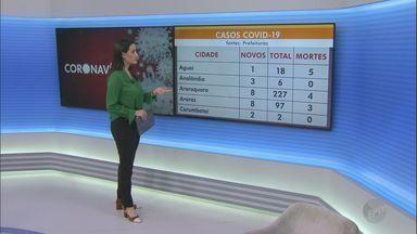 Região central do estado de São Paulo passa dos 1,1 mil casos confirmados de Covid-19 - Araraquara é a cidade com maior número de infectados.