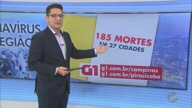 Região de Campinas tem 3.801 casos confirmados de coronavírus - O número de mortes chegou a 185 em 27 cidades atingidas pela doença.