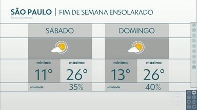 Maio termina seco e frio - Tardes serão mais quentinhas. Saiba também o que vem por aí em junho.